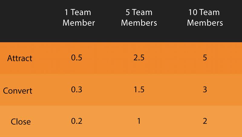 structure-marketing-team-3